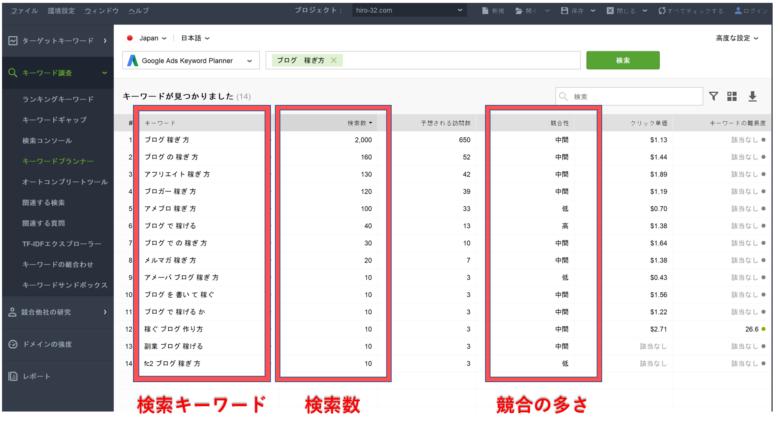 Rank Trackerでキーワードを検索できる